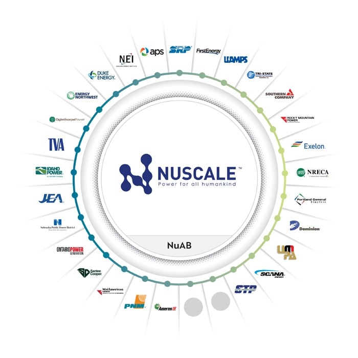 NuScale Advisory Board Members